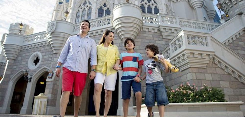 Walt Disney World Resort Date-based Tickets and Pricing